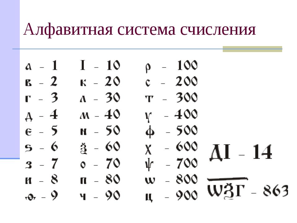 Алфавитная система счисления В середине V в. до н. э. появилась запись чисел...