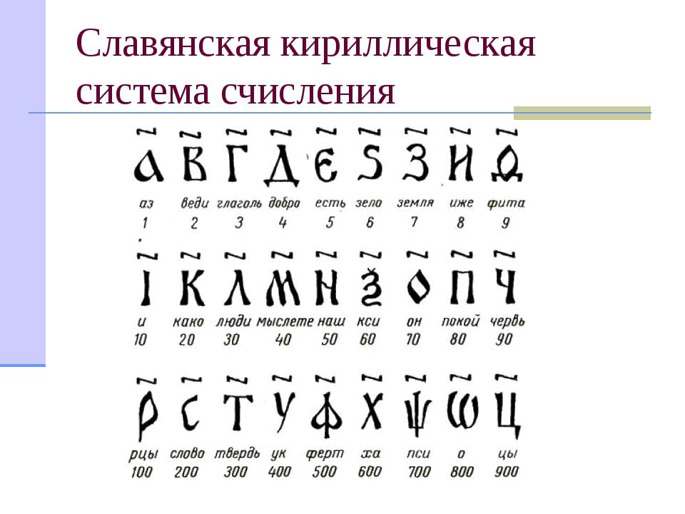 Славянская кириллическая система счисления Алфавитная система была принята и...