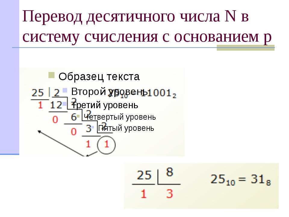 Перевод десятичного числа N в систему счисления с основанием p Как же перевес...