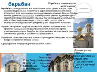 барабан Барабан (схематическое изображение) Древнерусские храмы с цилиндричес