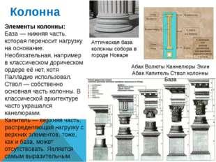 Колонна Элементы колонны: База — нижняя часть, которая переносит нагрузку на