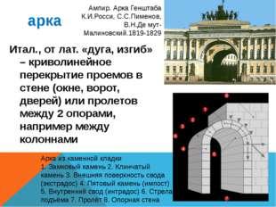 арка Итал., от лат. «дуга, изгиб» – криволинейное перекрытие проемов в стене