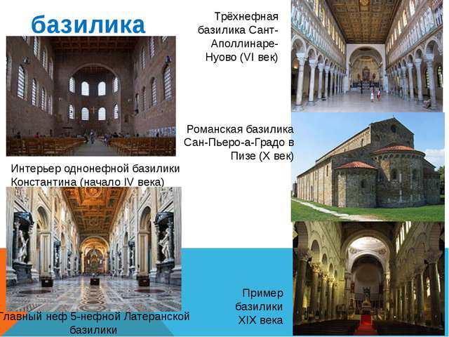 базилика Интерьер однонефной базилики Константина (начало IV века) Трёхнефная...
