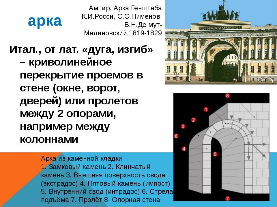 арка Итал., от лат. «дуга, изгиб» – криволинейное перекрытие проемов в стене...