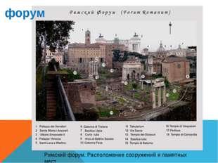 Римский форум. Расположение сооружений и памятных мест форум