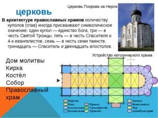 церковь В архитектуре православных храмов количеству куполов (глав) иногда пр