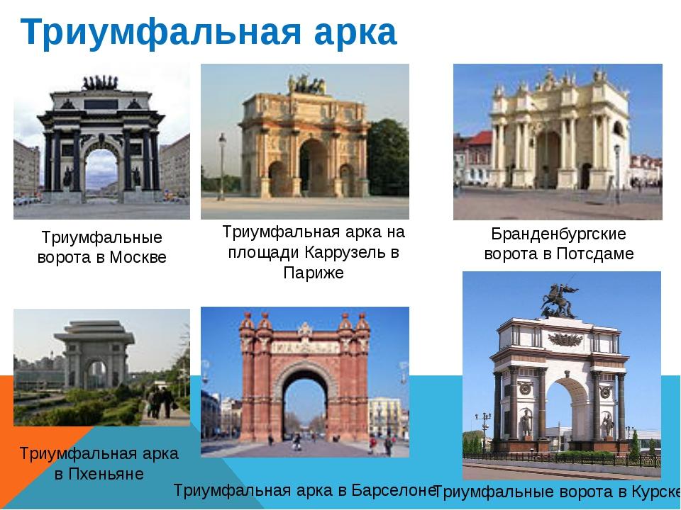 Триумфальная арка Триумфальные ворота в Москве Триумфальная арка на площади К...