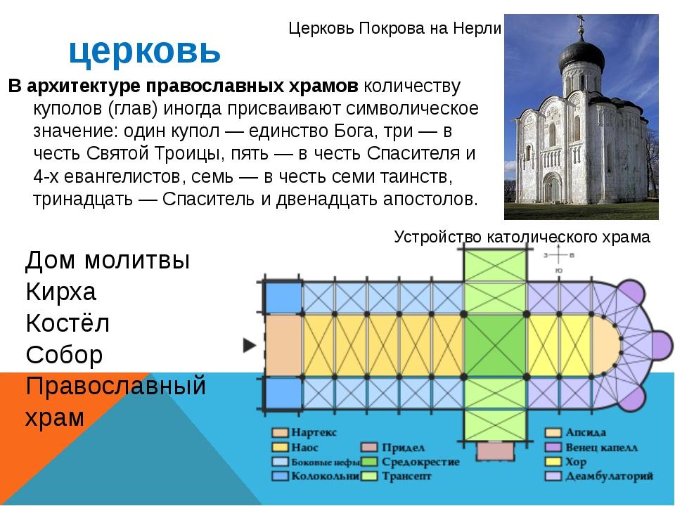 церковь В архитектуре православных храмов количеству куполов (глав) иногда пр...