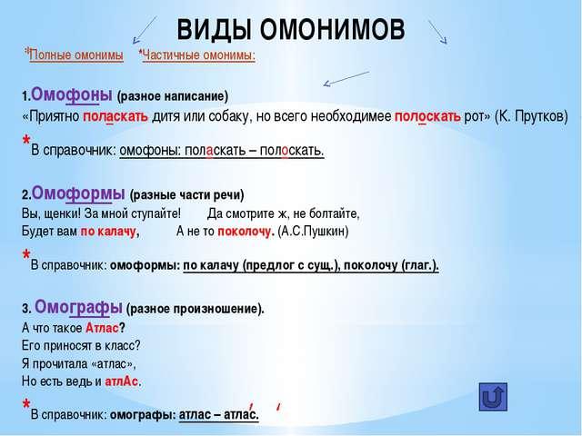 ВИДЫ ОМОНИМОВ Полные омонимы *Частичные омонимы: 1.Омофоны (разное написа...