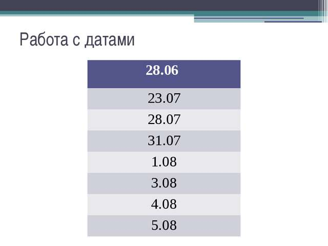 Работа с датами 28.06 23.07 28.07 31.07 1.08 3.08 4.08 5.08