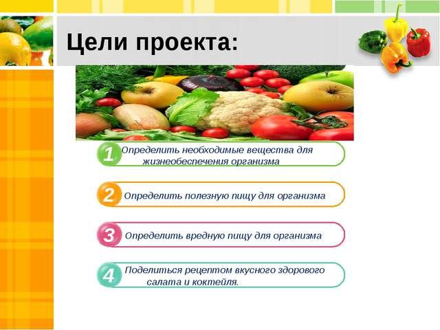 Цели проекта: 1 2 3 4 Поделиться рецептом вкусного здорового салата и коктей...