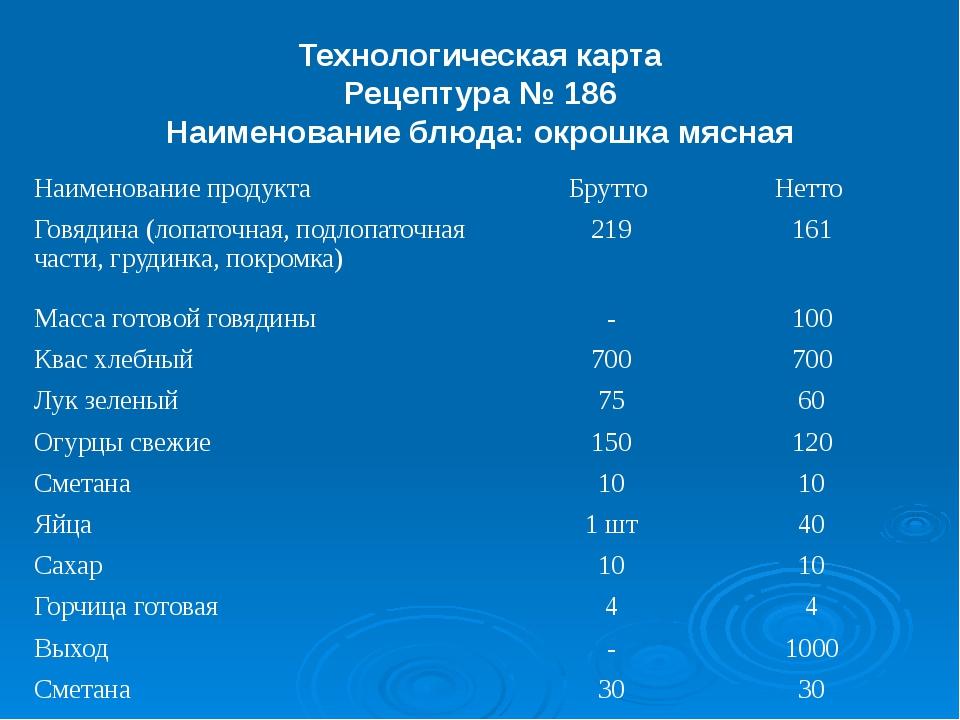 Технологическая карта Рецептура № 186 Наименование блюда: окрошка мясная Наим...