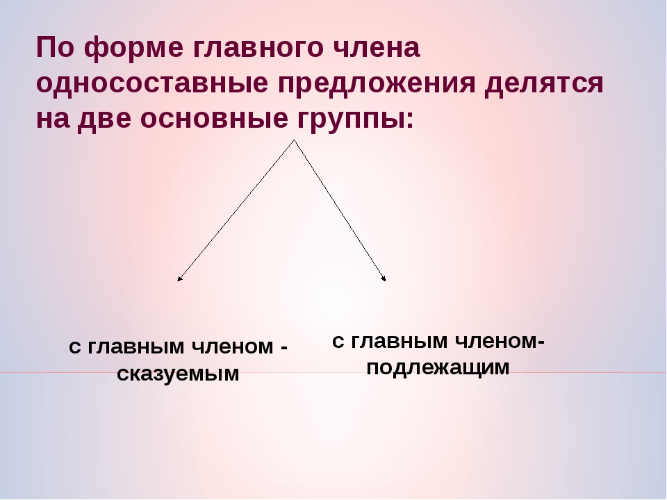 По форме главного члена односоставные предложения делятся на две основные гр...