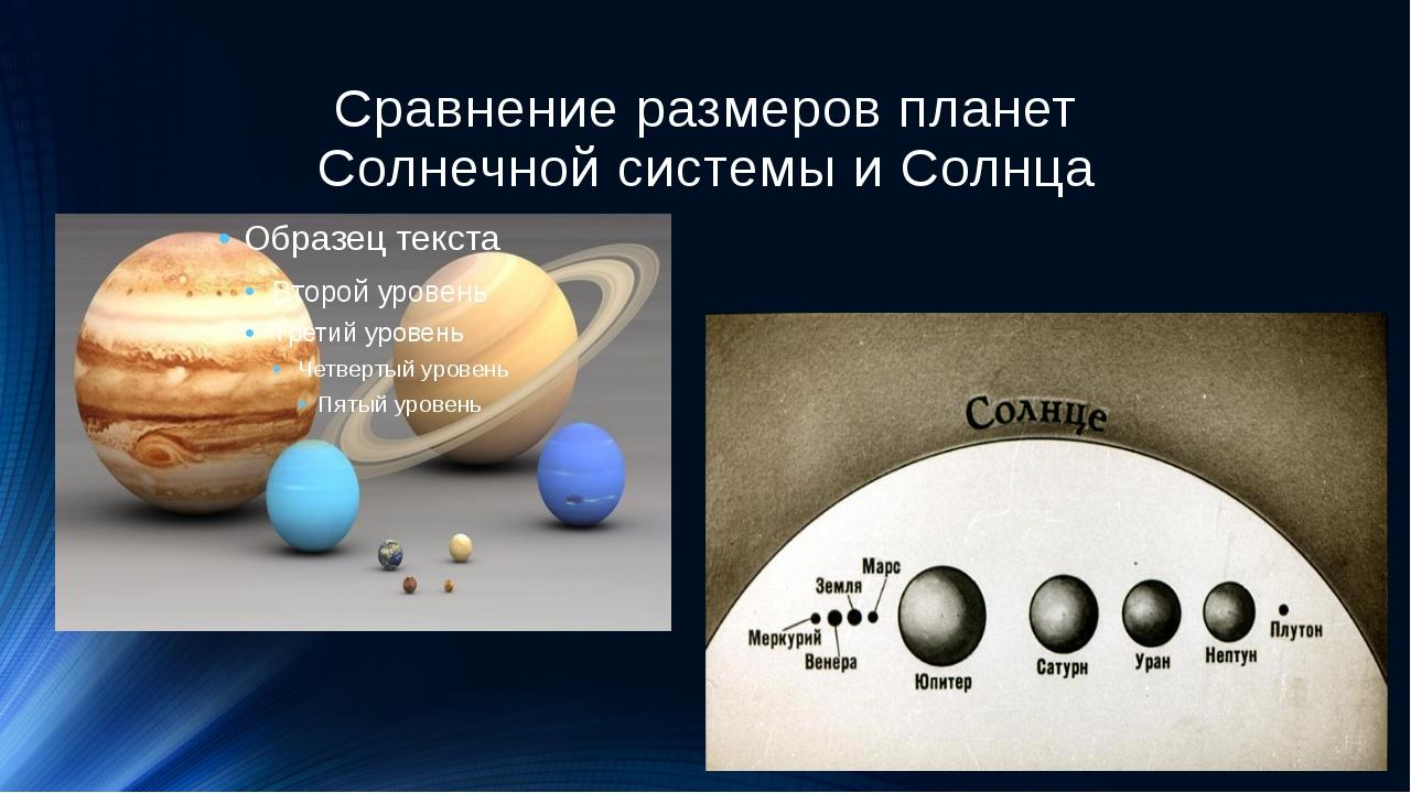 Сравнение размеров планет Солнечной системы и Солнца