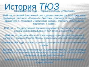 История ТЮЗ 30 ноября 1932 года — первый спектакль, «Ровесники» 1946 год— пе