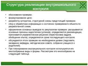 Структура реализации внутришкольного контроля обоснование проверки; формулиро