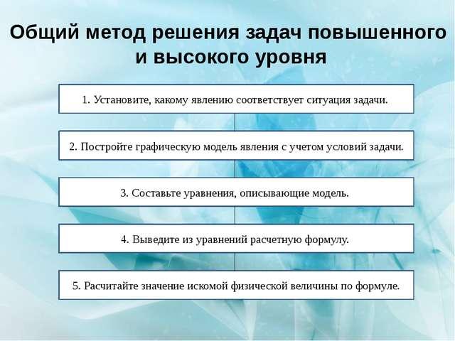 Общий метод решения задач повышенного и высокого уровня 1. Установите, каком...