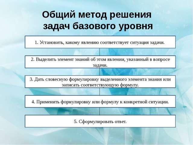 Общий метод решения задач базового уровня 1. Установить, какому явлению соот...