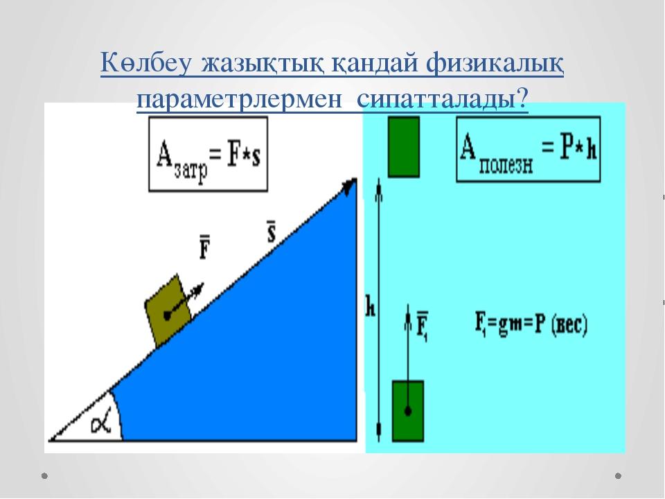 Көлбеу жазықтық қандай физикалық параметрлермен сипатталады?