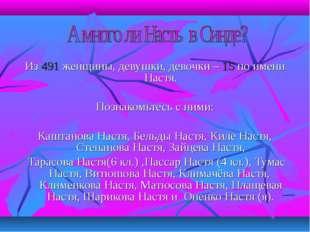 Из 491 женщины, девушки, девочки – 15 по имени Настя. Познакомьтесь с ними: К