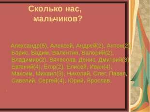Сколько нас, мальчиков? Александр(5), Алексей, Андрей(2), Антон(2), Борис, В