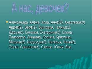Александра, Алёна, Алла, Анна(5), Анастасия(3), Арина(2), Вера(2), Виктория,