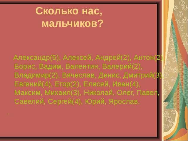 Сколько нас, мальчиков? Александр(5), Алексей, Андрей(2), Антон(2), Борис, В...