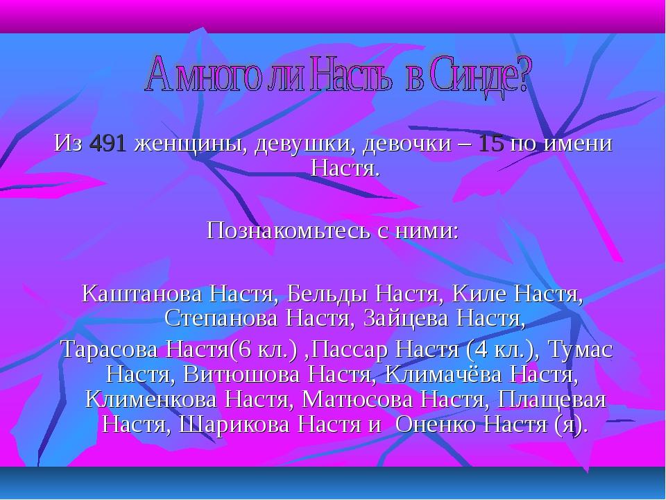 Из 491 женщины, девушки, девочки – 15 по имени Настя. Познакомьтесь с ними: К...