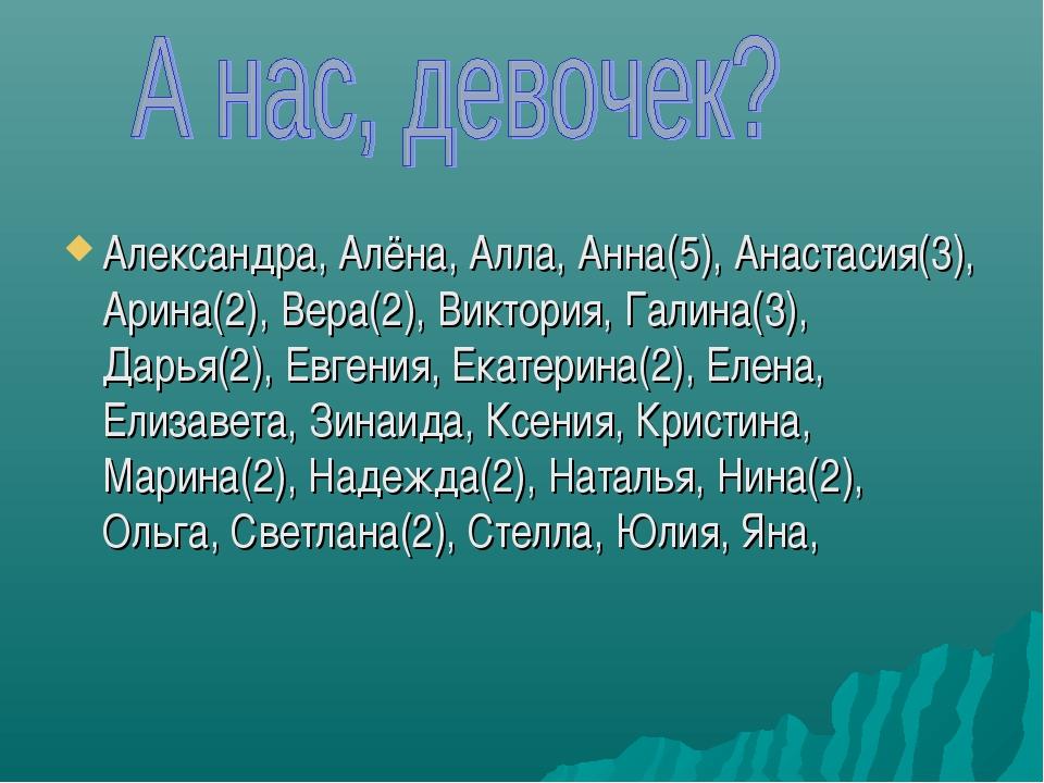 Александра, Алёна, Алла, Анна(5), Анастасия(3), Арина(2), Вера(2), Виктория,...