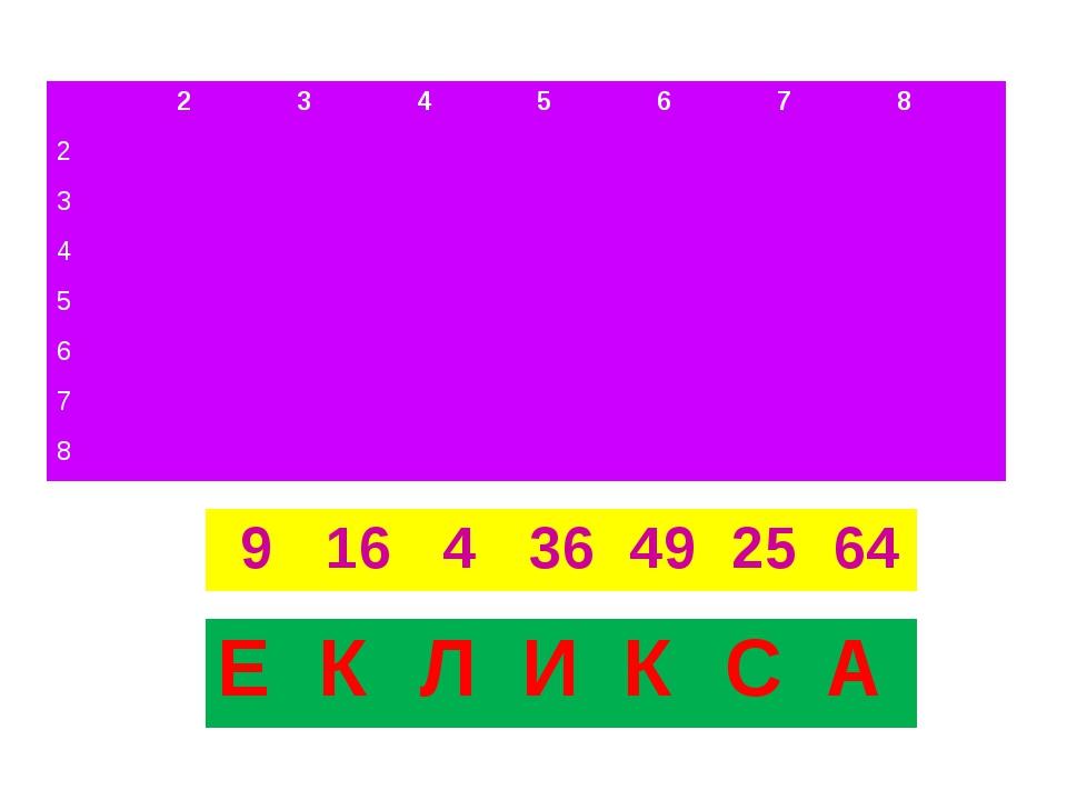 2 3 4 5 6 7 8 2 3 4 5 6 7 8 9 16 4 36 49 25 64 Е К Л И К С А