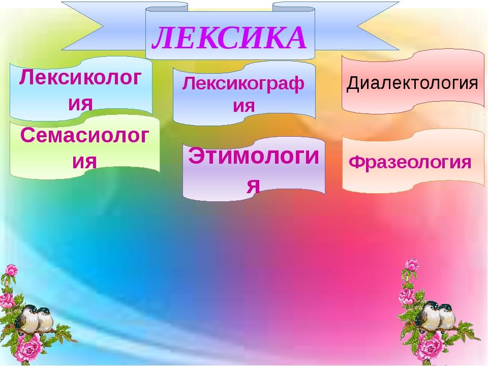 Лексикология ЛЕКСИКА Семасиология Этимология Фразеология Лексикография Диале...