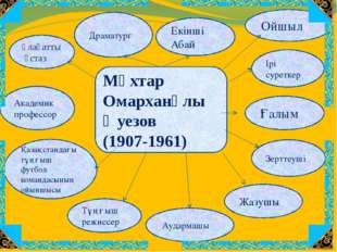 Мұхтар Омарханұлы Әуезов (1907-1961) Ұлағатты ұстаз Ірі суреткер Академик пр