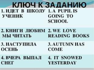 КЛЮЧ К ЗАДАНИЮ 1. ИДЕТ В ШКОЛУ УЧЕНИК 1. A PUPIL IS GOING TO SCHOOL 2. КНИГИ