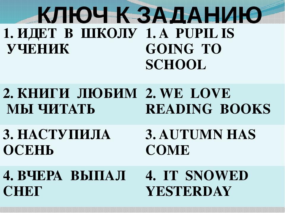 КЛЮЧ К ЗАДАНИЮ 1. ИДЕТ В ШКОЛУ УЧЕНИК 1. A PUPIL IS GOING TO SCHOOL 2. КНИГИ...