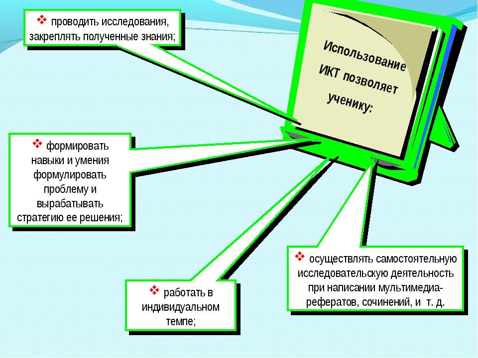 проводить исследования, закреплять полученные знания; формировать навыки и у...
