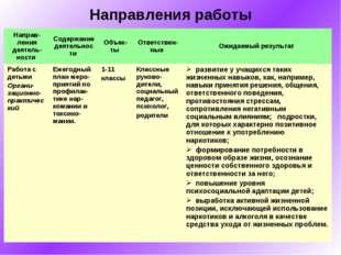 Направления работы Направ-ления деятель-ности Содержание деятельности Объек