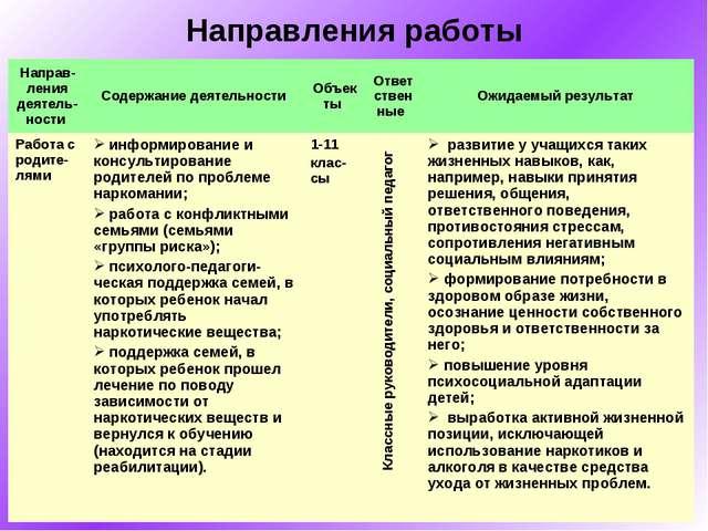 Направления работы Классные руководители, социальный педагог Направ-ления дея...