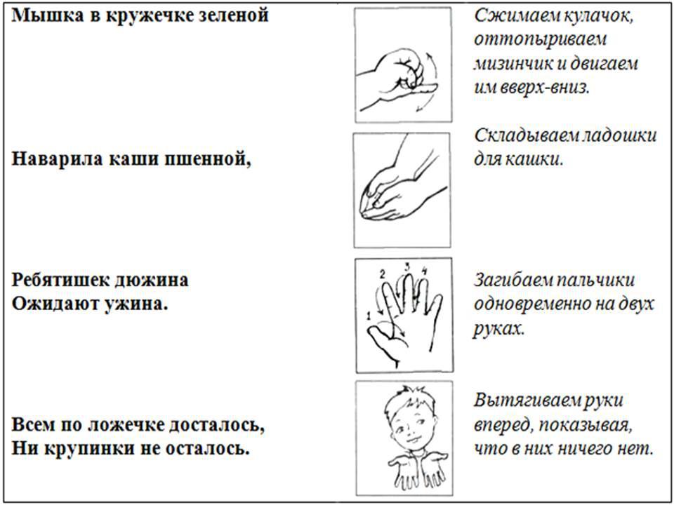 Пальчиковая гимнастика для детей в картинках картотека