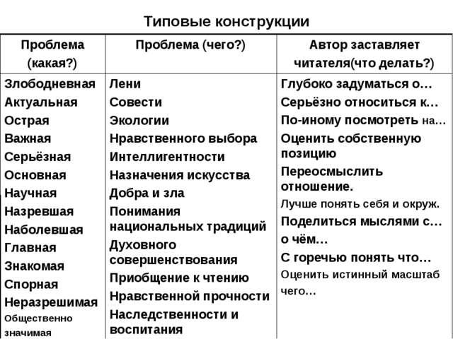 Типовые конструкции