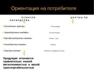 Ориентация на потребителя Трелевочные тракторы Петрозаводск Зерноуборочные к