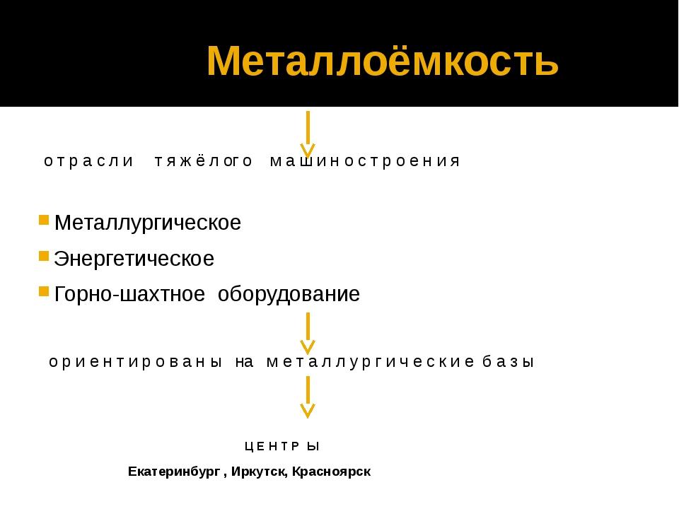 Металлоёмкость о т р а с л и т я ж ё л ог о м а ш и н о с т р о е н и я Мета...