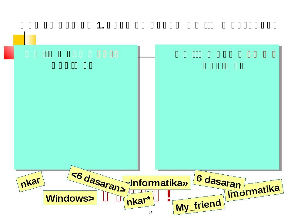 ԿԵՑՑԵ! * Ֆայլի անվան ճիշտ գրելաձև Informatika 6 dasaran «Informatika» nkar* n...