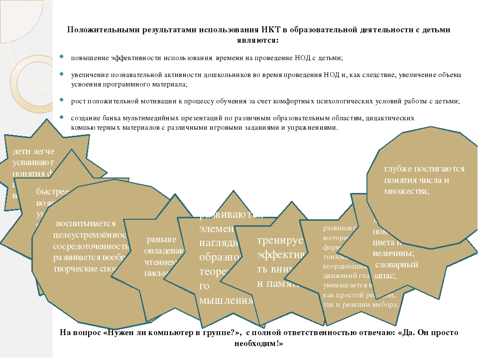 Положительными результатами использования ИКТ в образовательной деятельности...