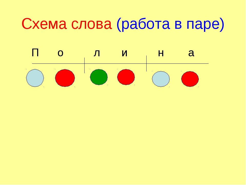 Схема слова (работа в паре) П о л и н а