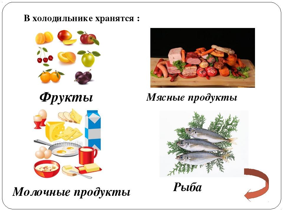 В холодильнике хранятся : Фрукты Мясные продукты Молочные продукты Рыба