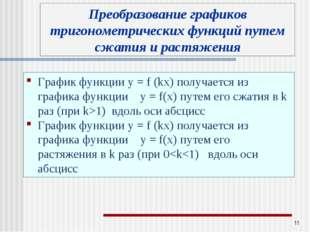 * График функции у = f (kx) получается из графика функции у = f(x) путем его