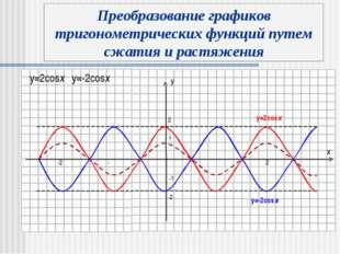 y x Преобразование графиков тригонометрических функций путем сжатия и растяже