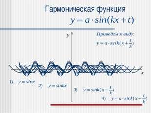 Гармоническая функция x y