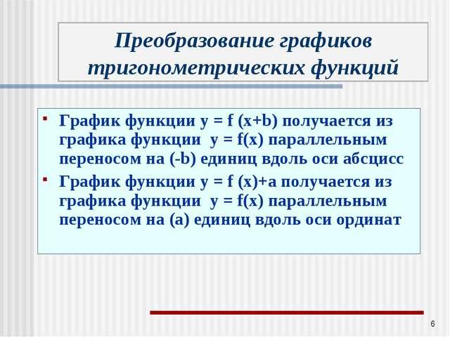 * График функции у = f (x+b) получается из графика функции у = f(x) параллель...