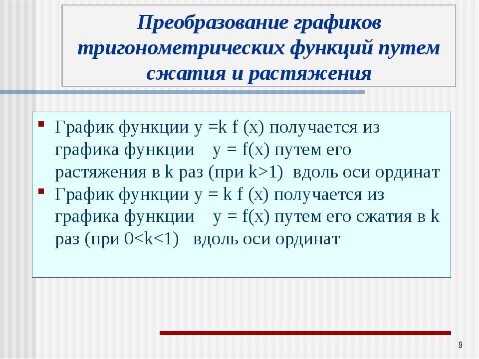 * График функции у =k f (x) получается из графика функции у = f(x) путем его...